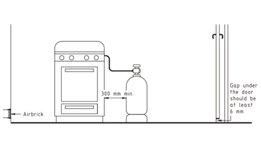 EPG Gas LP Gas Installation Regulations Image 3